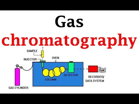 Daniel Gas Chromatograph - Emerson