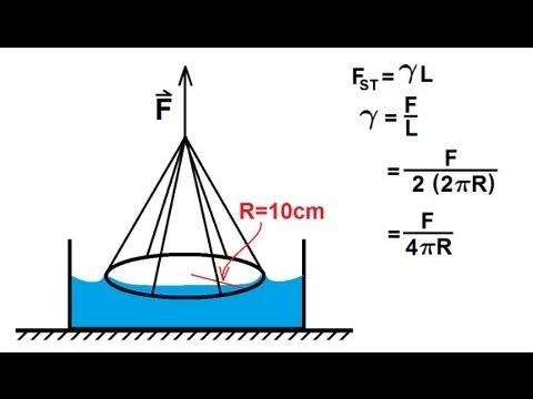 Physics - Mechanics: Fluid Statics (10 of 12): Surface Tension ...