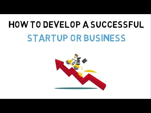 HOW TO BUILD A SUCCESSFUL STARTUP/BUSINESS(HINDI) - THE LEAN STARTUP BOOK SUMMARY