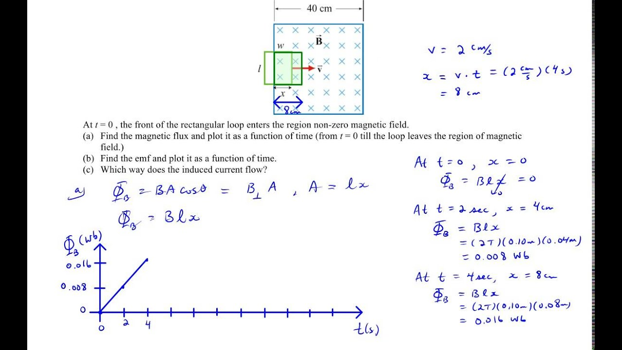 Chapter 22, Example 6 (Rectangular loop moving through magnetic ...