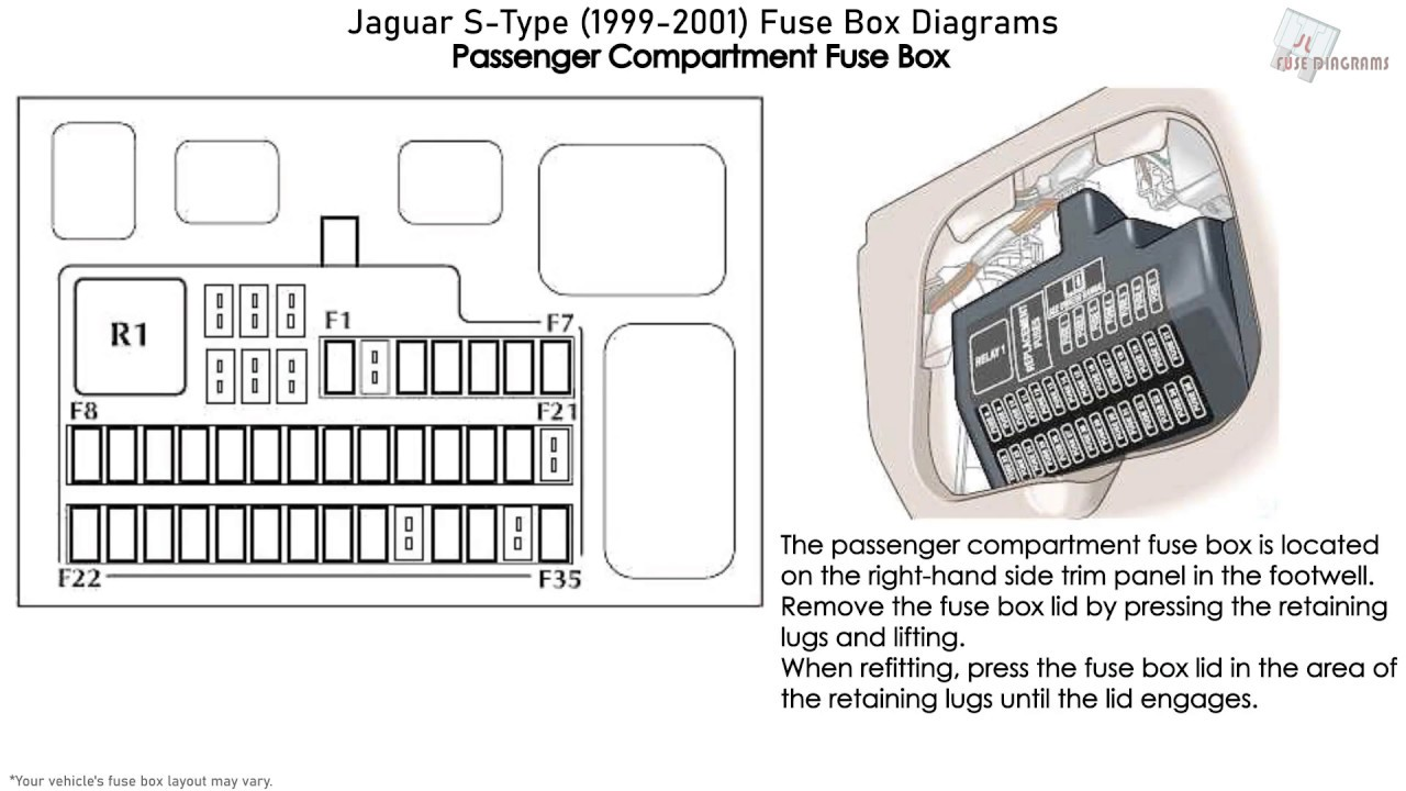 jaguar s-type (1999-2001) fuse box diagrams - youtube  youtube