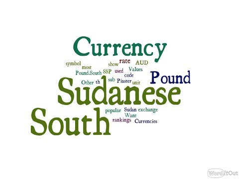 South Sudanese Currency - Pound