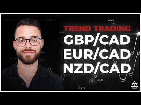 Forex Market Analysis LIVE Breakdown Of GBP, EUR, & NZD