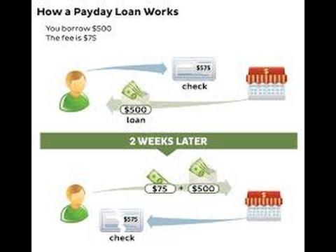 Видео Bank cash advance