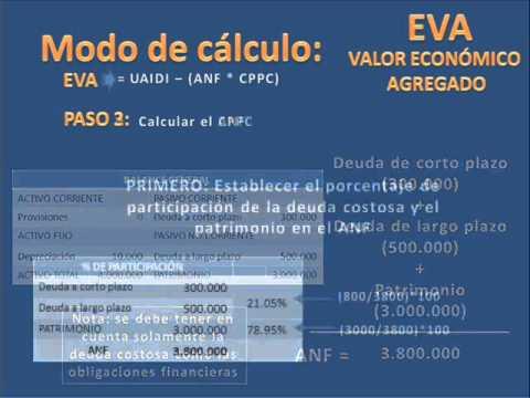 EVA - VALOR ECONOMICO AGREGADO.wmv