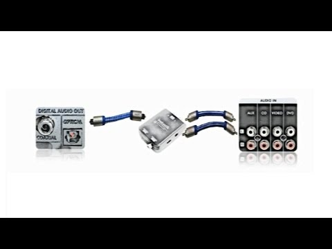 Digital-/Analog Konverter einfach erklärt (in-akustik TV)