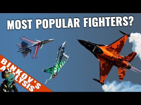 Top 10 most numerous fighter jets in service today (mid 2020)