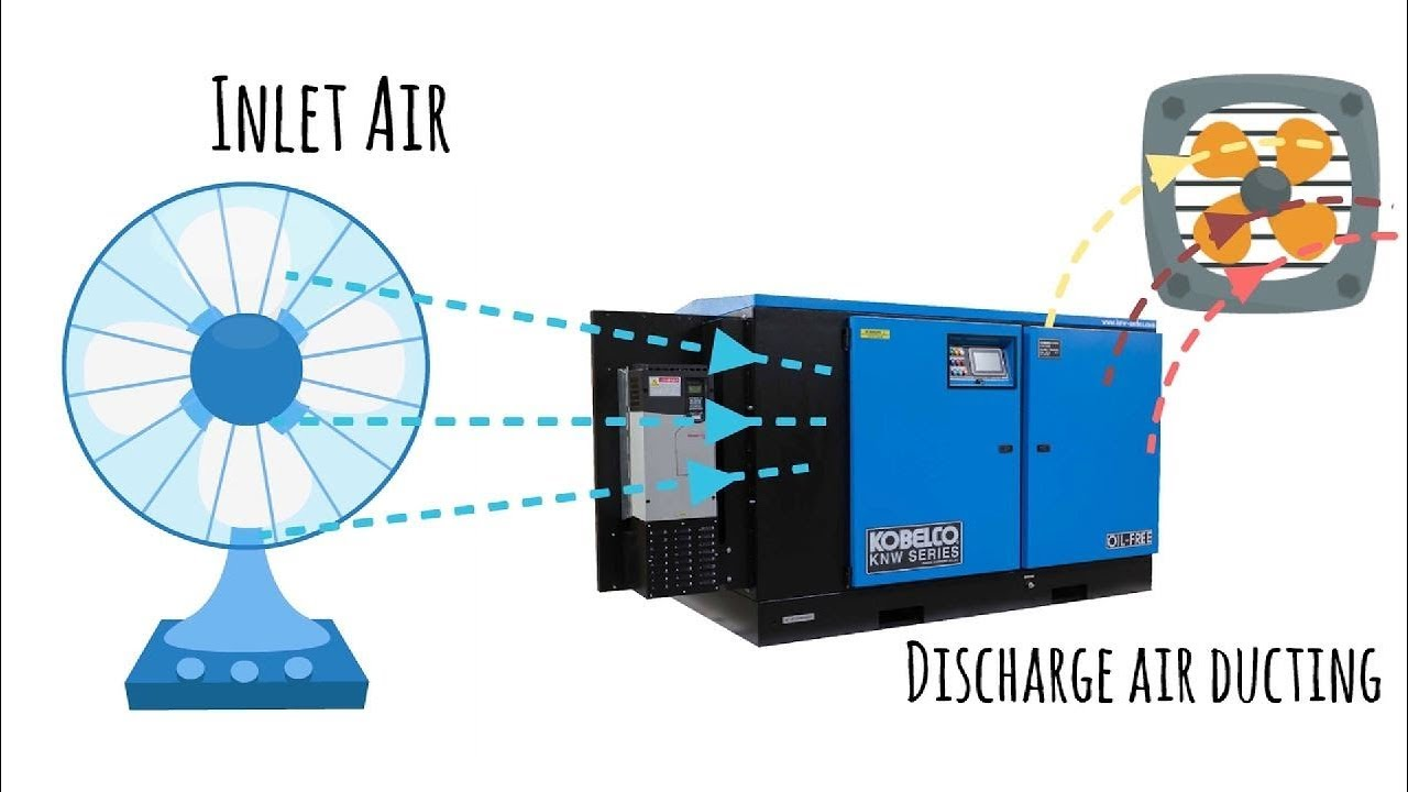 Compressed Air Systems Overview - Rogers Machinery
