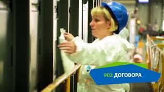 Профессиональное образование в Ленинградской области