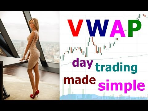 VWAP indicator explained: Day trading strategy made simple / volume weighted average price formula