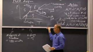Lec 18 | MIT 5.60 Thermodynamics & Kinetics, Spring 2008