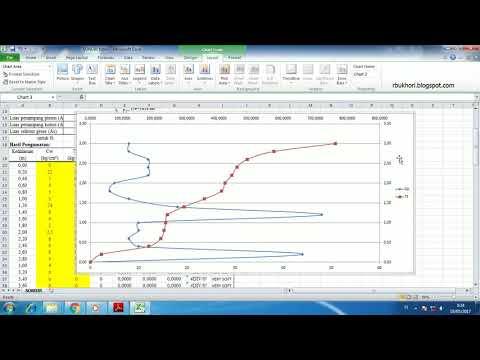 Cara Menggambar Grafik Sondir Di Excel Youtube