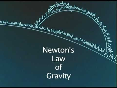 Newton's Law of Gravity, animated at M.I.T.