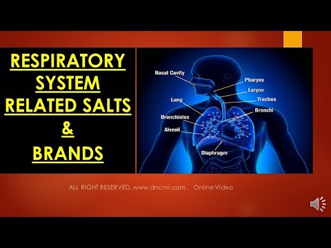drug related respiratory system