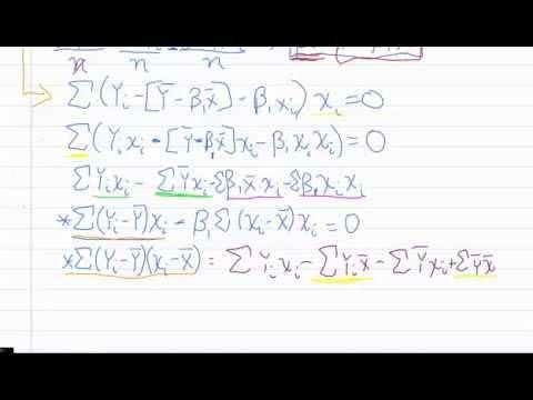 Deriving OLS Slope and Intercept Formulas for Simple Regression