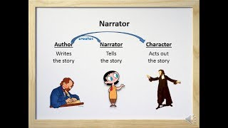 Narrator - Definition, Examples, and Practice (Video + Worksheet)