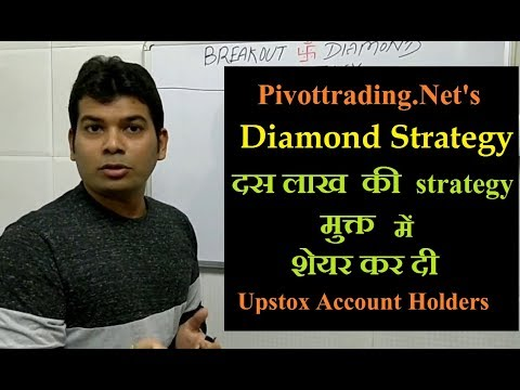 Diamond Strategy - Upstox Account Holders - milion dollar formula - (in Hindi)
