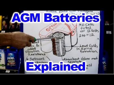 What's Inside an AGM 12 Volt Car Battery including SpiralCell Optima Battery