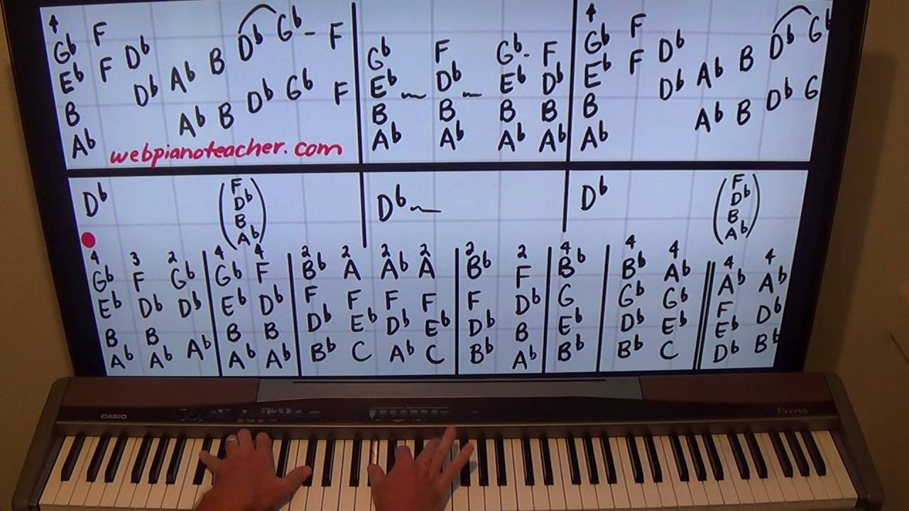 how to play galway girl on piano easy