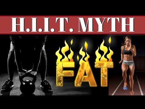 High Intensity Training: 'Afterburn' Calories ?