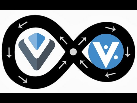 VeriCoin and Verium Reserve's Binary Chain Technology solve the great Blockchain Trilemma