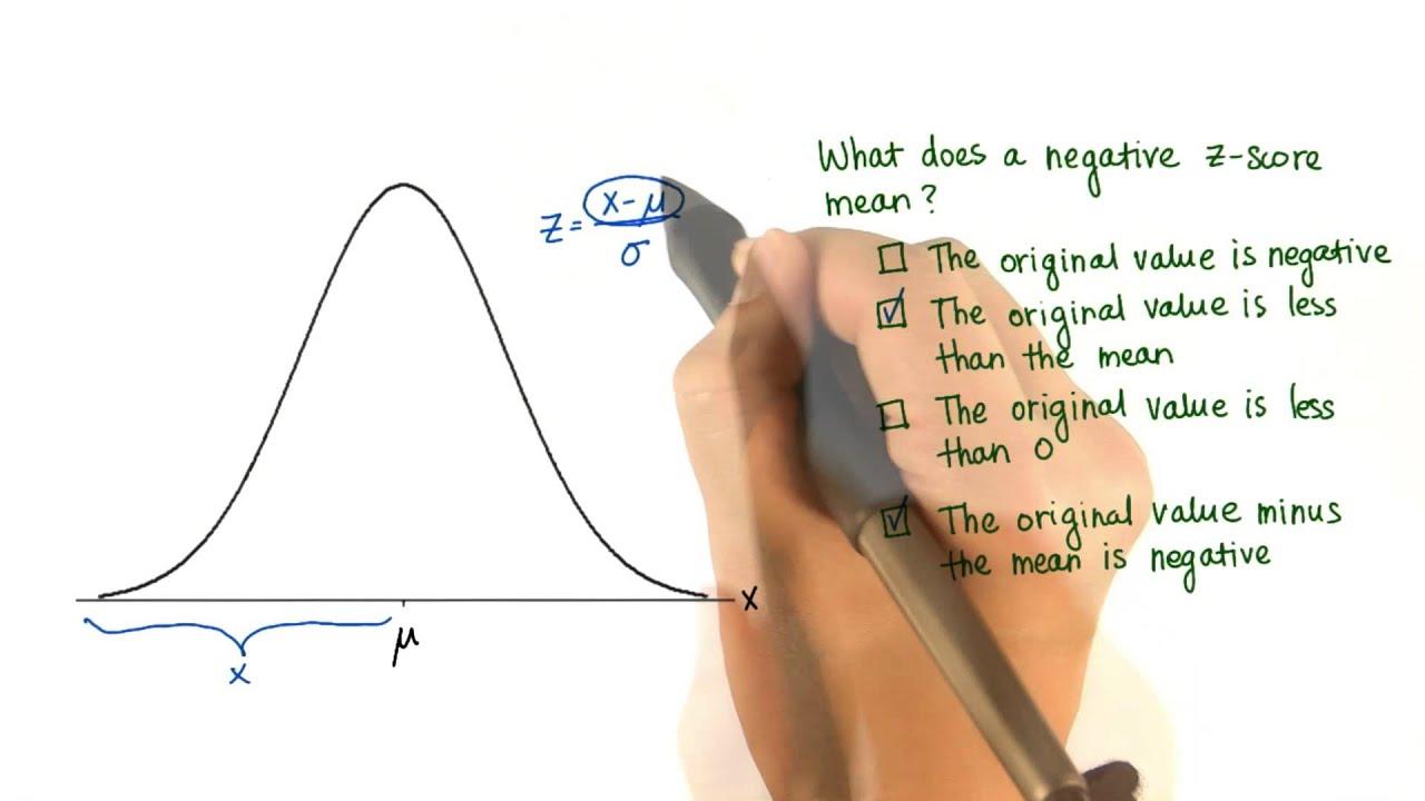 Z Score Probability Table Negative