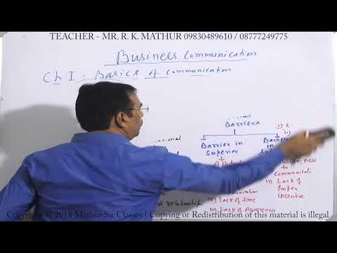 Barriers Of Communication | Basics Of Communication | Business Communication | Mathur Sir Classes