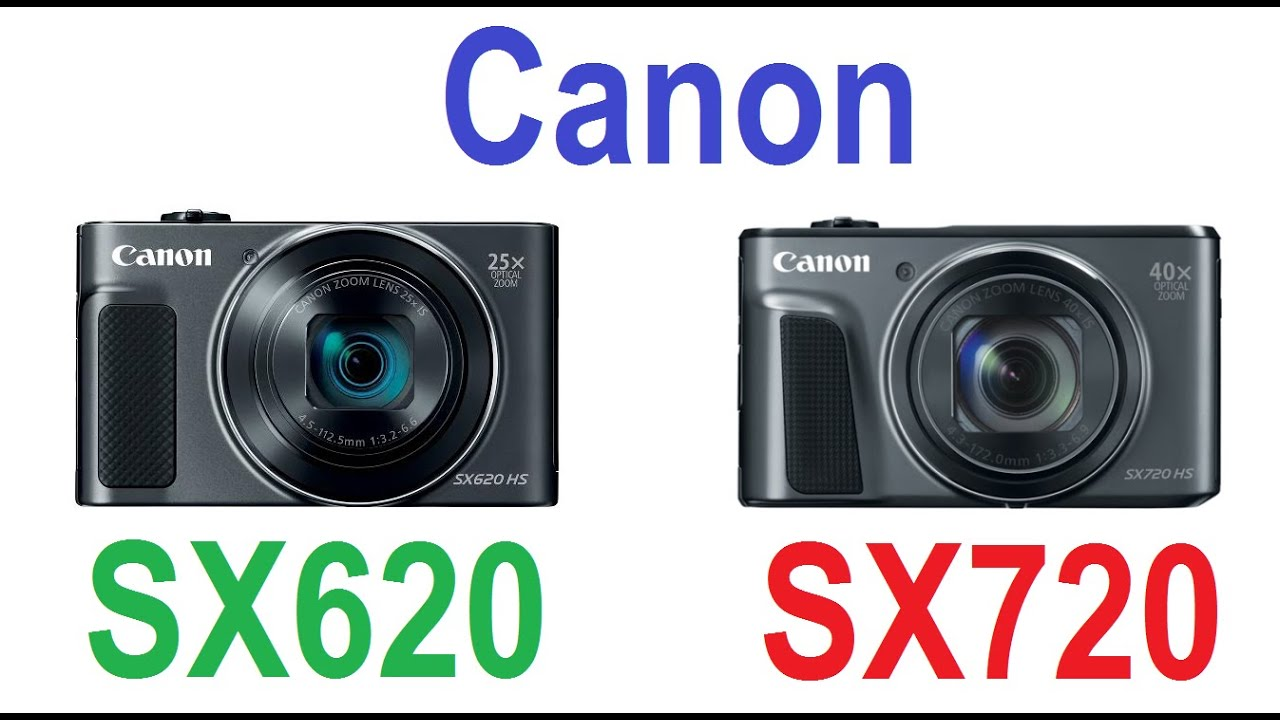 Canon SX620 HS (Video test in full HD) - YouTube