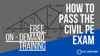 Free Civil PE Review Video Series!