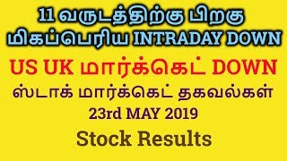11 வருடத்திற்கு பிறகு மிகப்பெரிய INTRADAY DOWN | ஸ்டாக் மார்க்கெட் தகவல்கள்  23rd MAY 2019