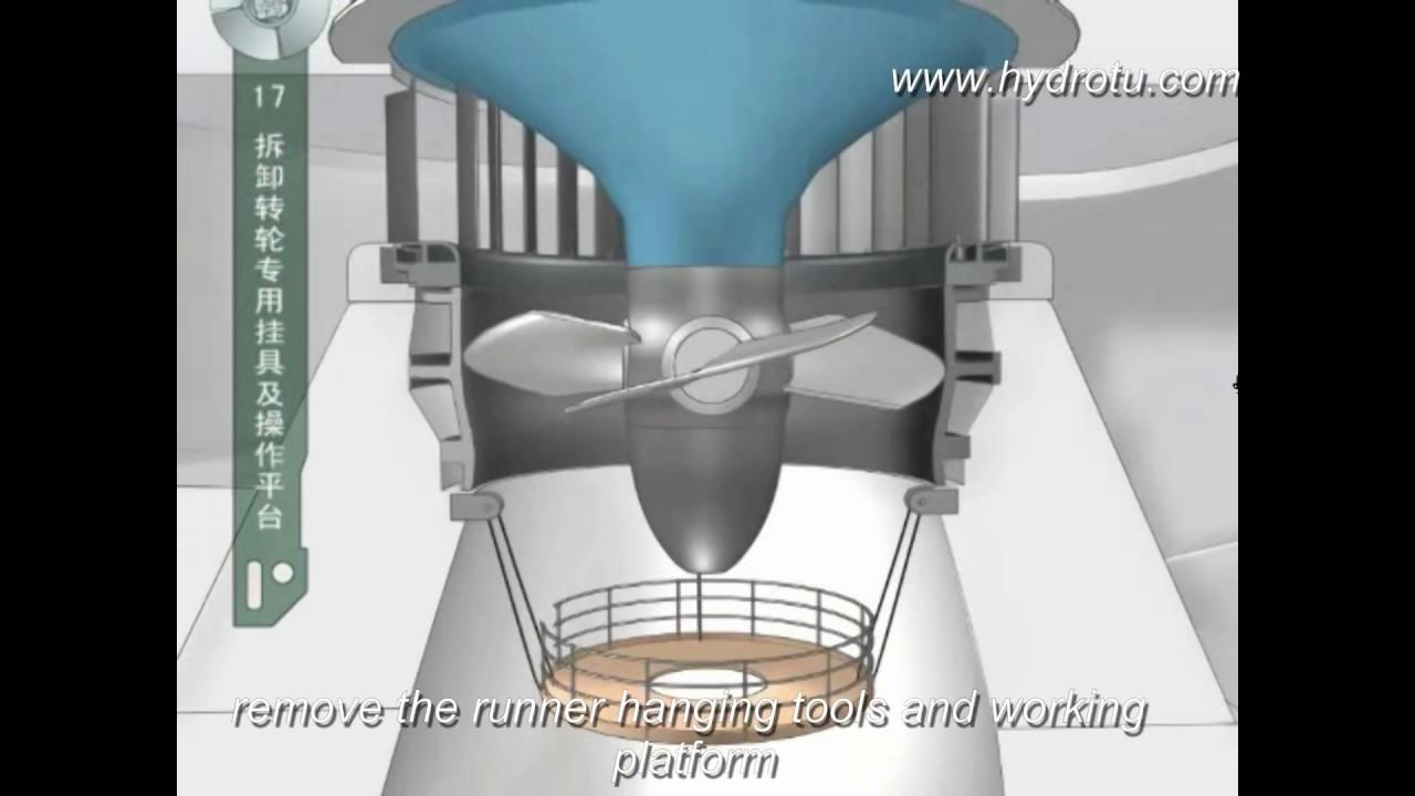 kaplan hydro turbine installation demo