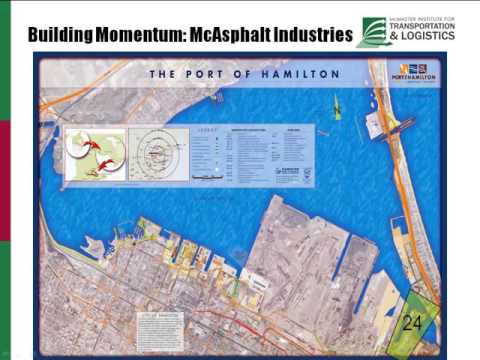 A Vision for Hamilton's Future - Extended Version