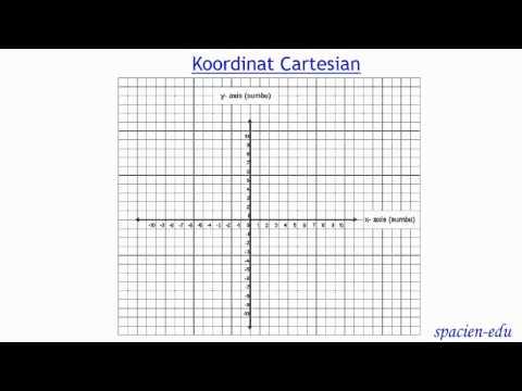 Koordinat cartesian youtube ccuart Gallery