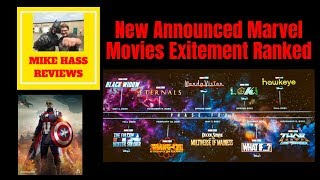 New Announced Marvel Movies Exitement Ranked
