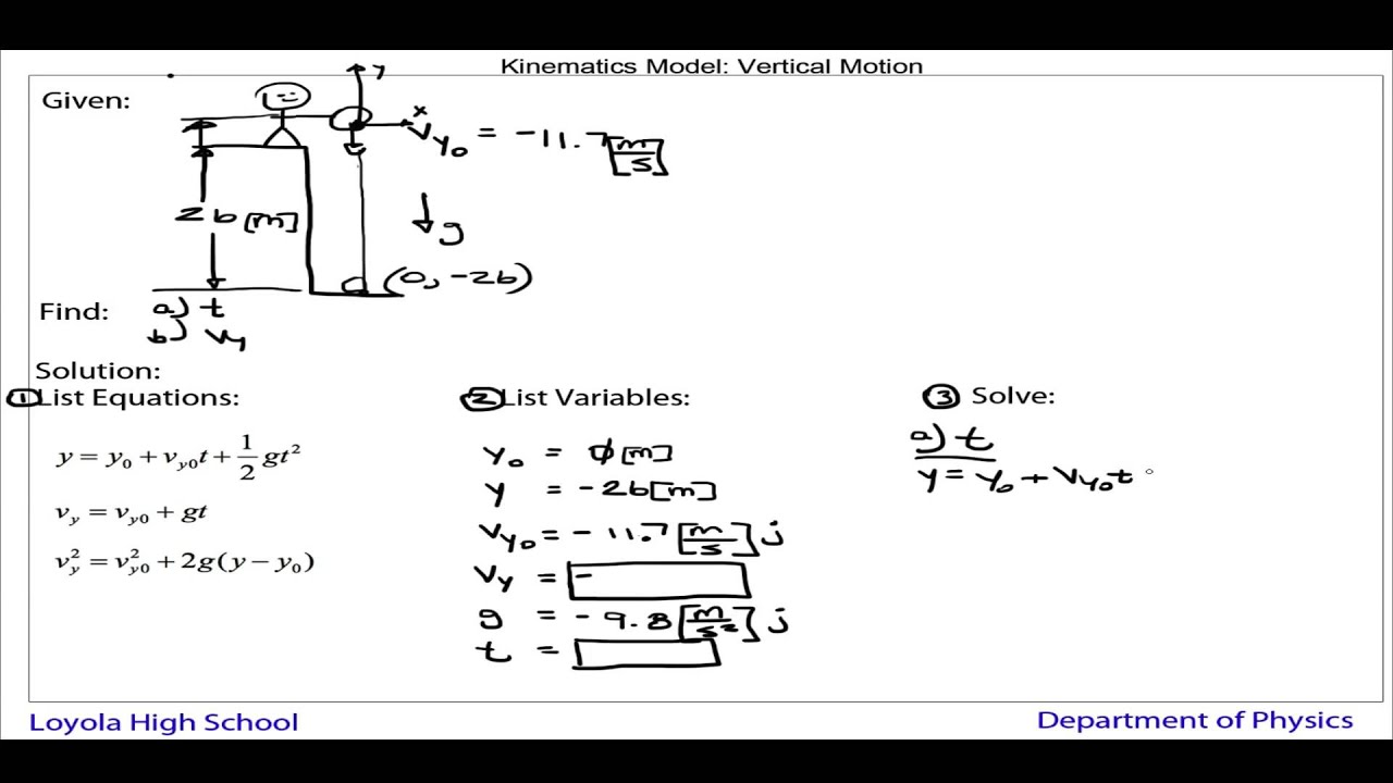 Ap Physics Kinematics Model Vertical Motion