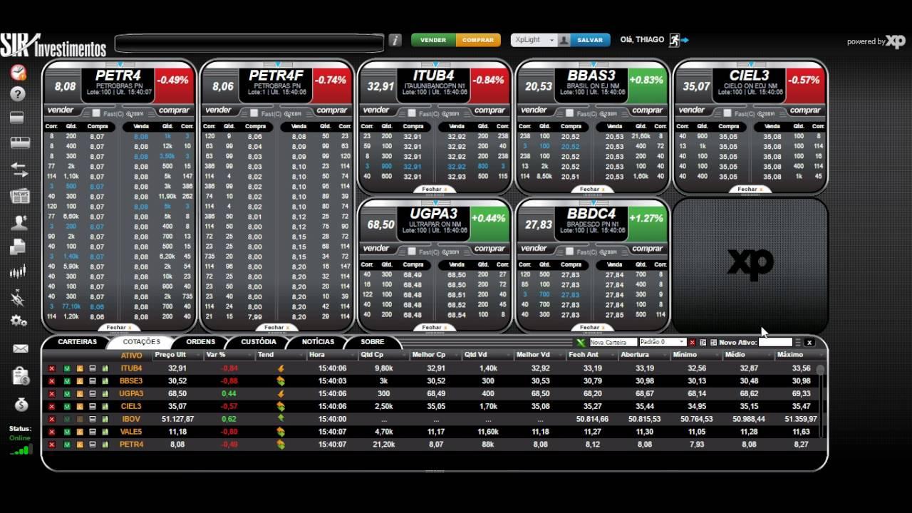 Xp markets binary options