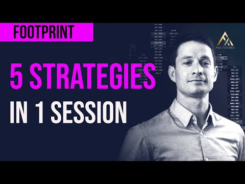 5 Strategies In 1 Session - Footprint Chart Trading | Axia Futures