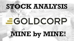 GOLDCORP STOCK ANALYSIS - GOLD INVESTMENTS ANALYZED