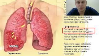 видео Иммунизация