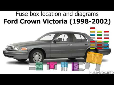 [DIAGRAM_38IS]  Fuse box location and diagrams: Ford Crown Victoria (1998-2002) - YouTube | 1992 Mercury Grand Marquis Alarm Fuse Diagram |  | YouTube
