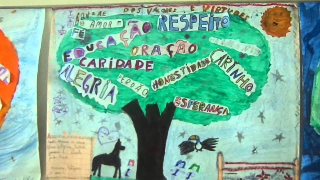 Tema da atividade de prática curriculara avaliação em grande escala no brasil 2
