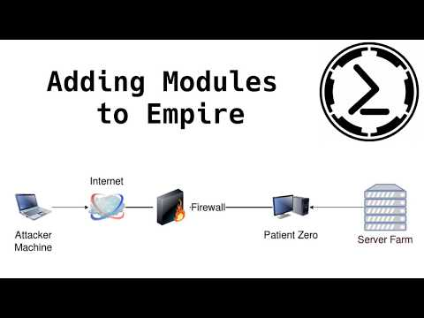 How To Create Empire Modules