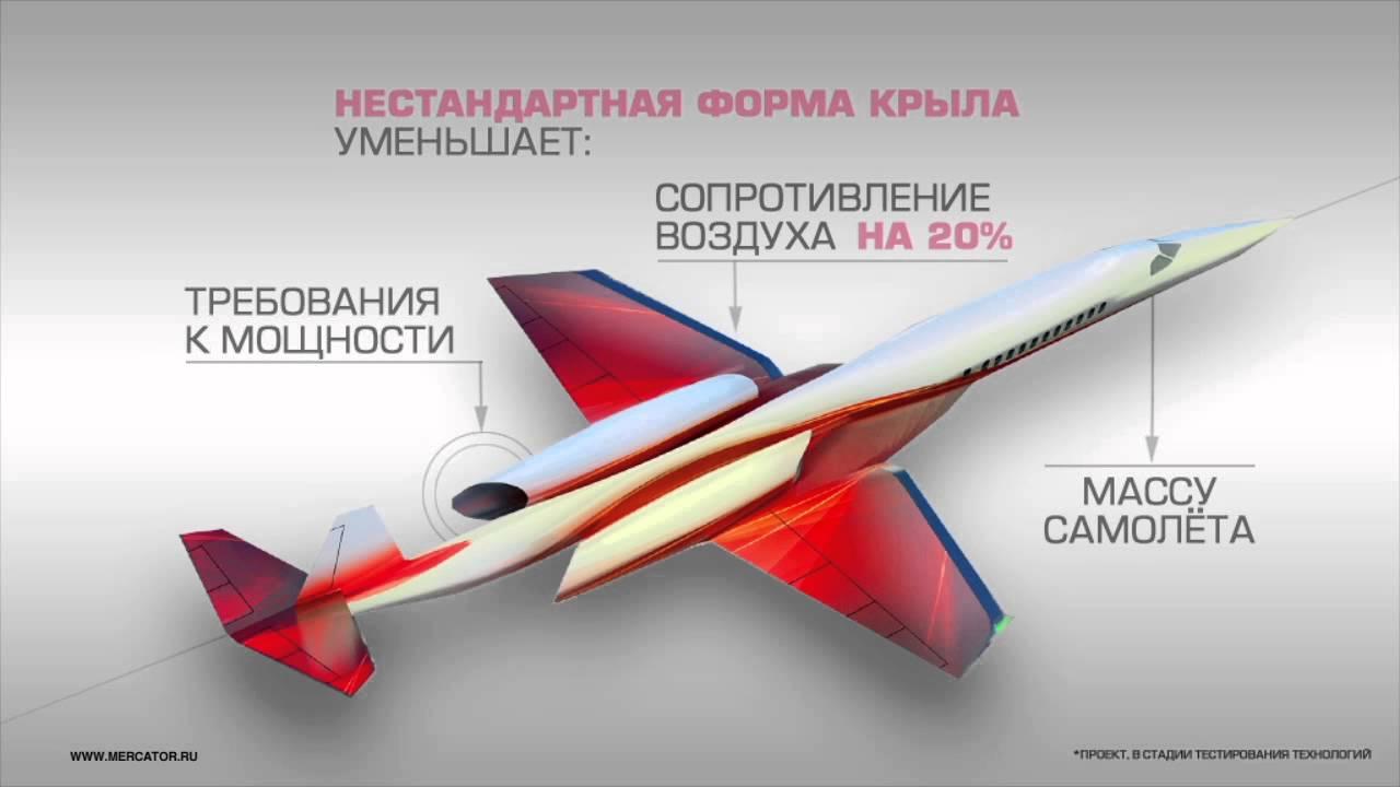 Airbus обновляет модели в ожидании глобального увеличения спроса .