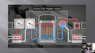 Тестовый урок ОБЖ 8 класс Радиоактивность