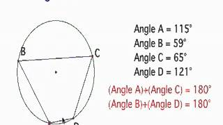 Inscribed Angles in Cyclic Quadrilaterals
