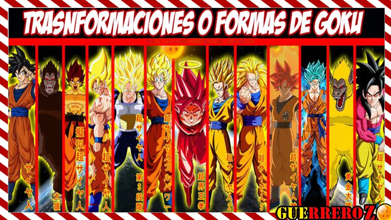 Transformaciones de Goku   (Explicado)