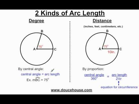 Finding Arc Length of a Circle - YouTube