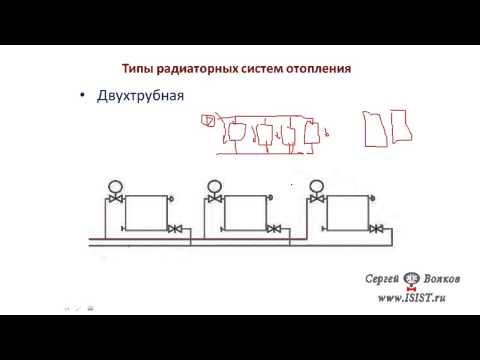 видео: Типы, виды радиаторных систем отопления