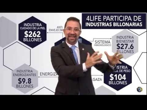 Nuevo Modelo del Plan 4life INT 2017 Dr Herminio Nevarez