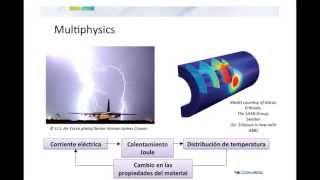 Modelado Multifísico con COMSOL Multiphysics (4.3)